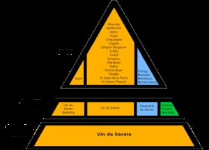 Savoie-AOC
