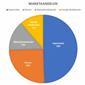 r_marktaandelen-2020